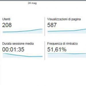 Aostainforma dati visualizzazione